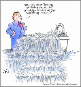 Bathtub Klimaatcoalitie